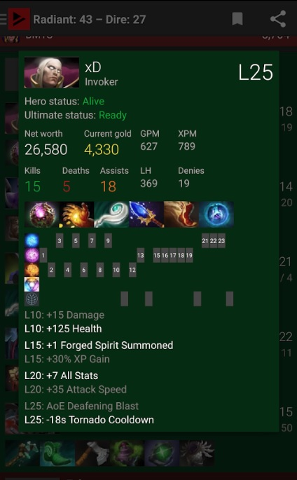 Trackdota hero statistics Dota 2.jpg