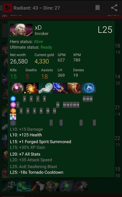 Trackdota+hero+statistics+Dota+2