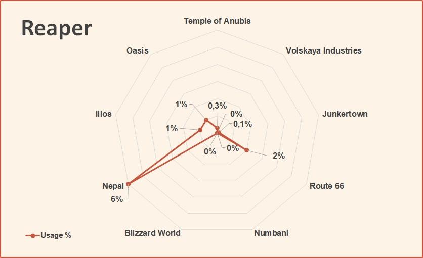Reaper competitive hero tier list April 2018 Overwatch.jpg