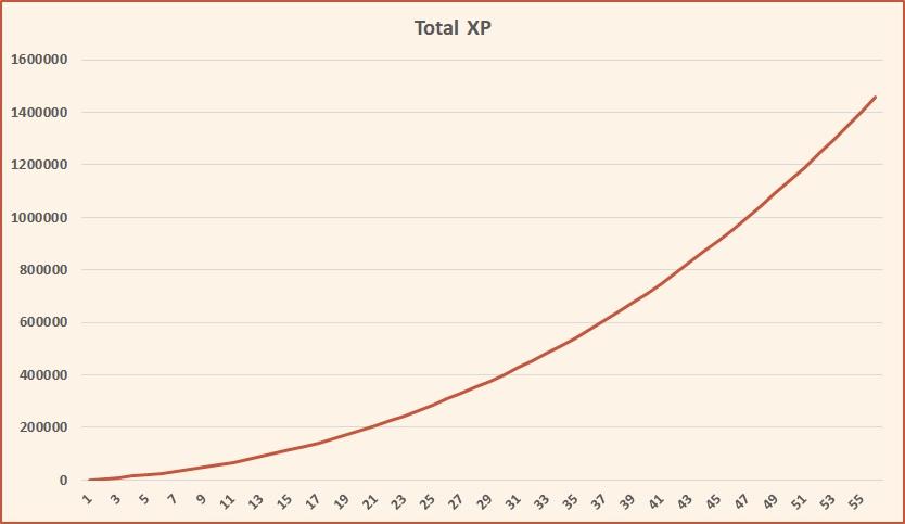 Total experience points to Prestige - CoD Black Ops 4 Multiplaer.jpg