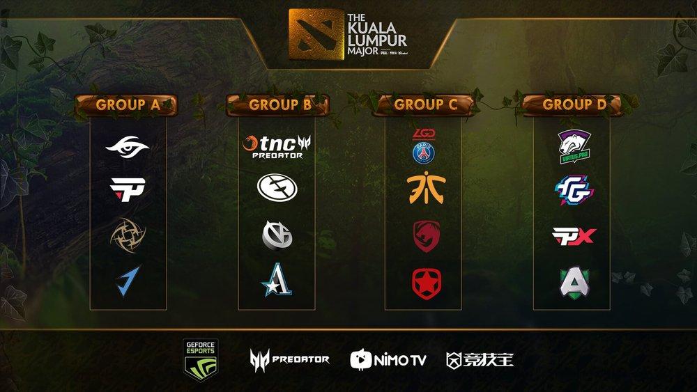 Groups - The Kuala Lumpur Major 2018 - TNC Predator