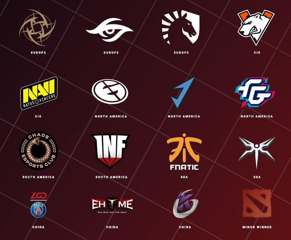Teams - DreamLeague Season 11: The Stockholm Major 2019 - DreamHack
