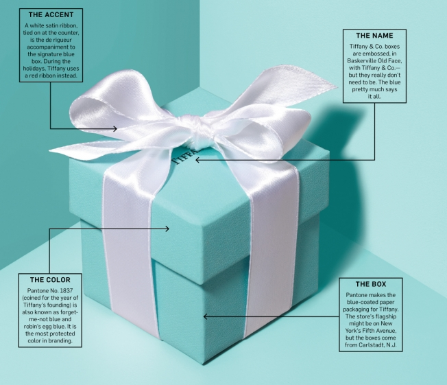 design: courtesy tiffany & co.