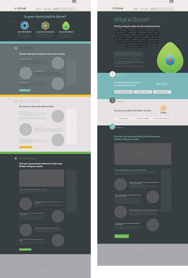 Thrive_early_wireframes