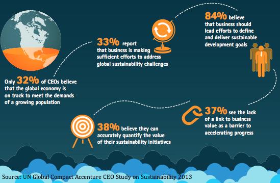 sustainability metrics.jpg
