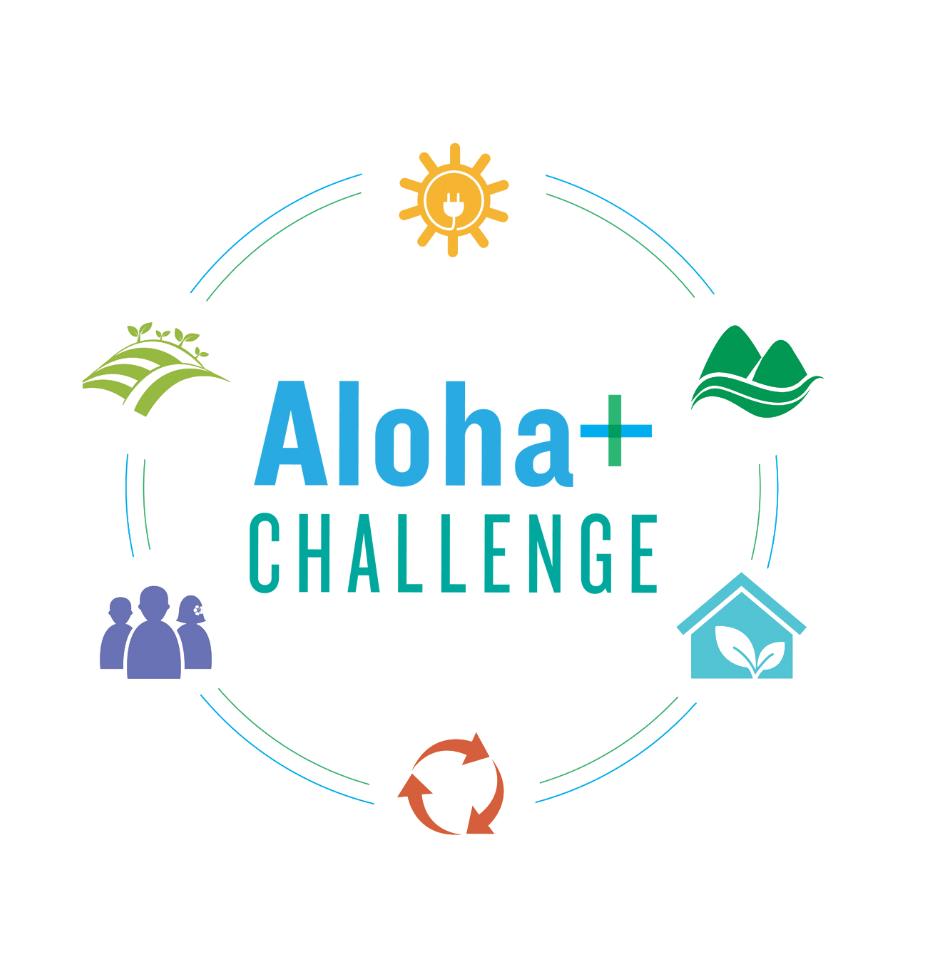aloha+ challenge logo.PNG