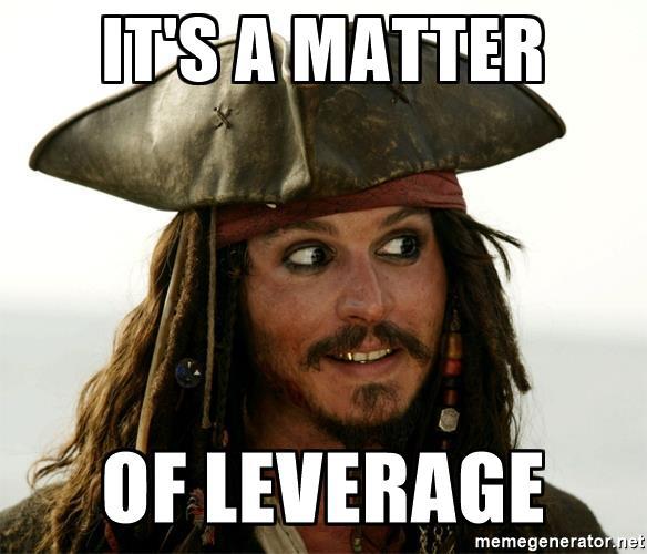 Matter of Leverage.jpg