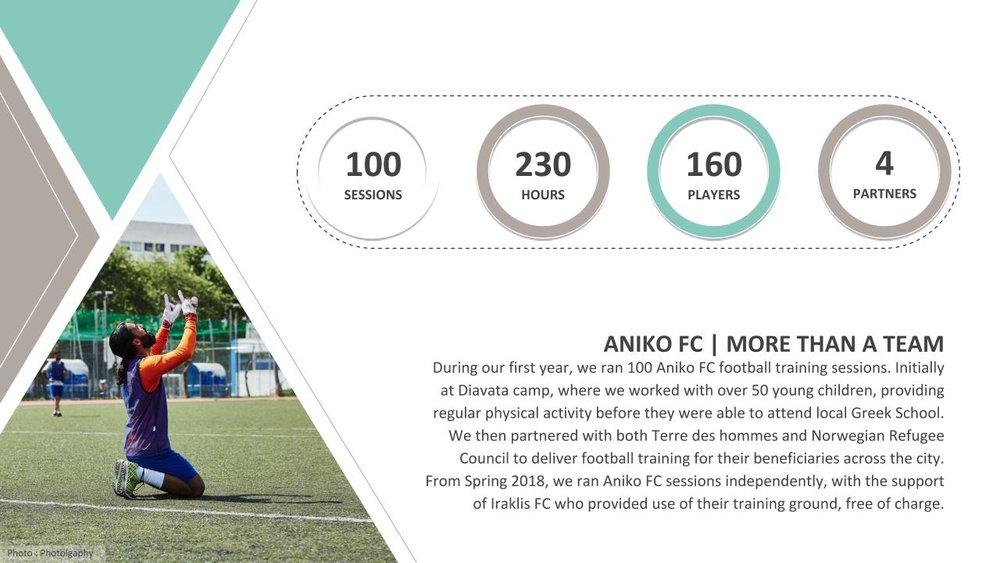 Aniko Annual Report (8).jpg
