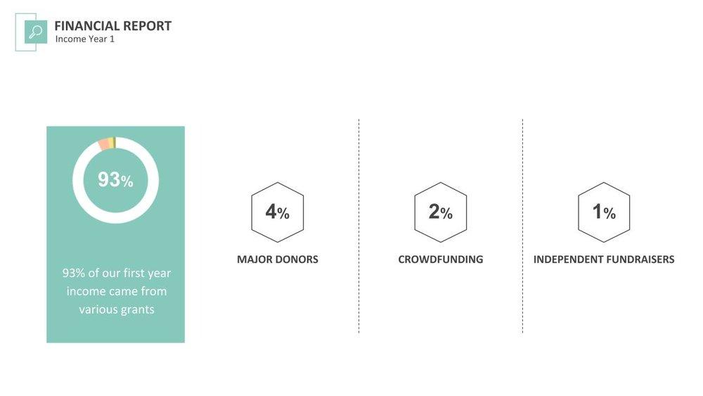 Aniko Annual Report (23).jpg