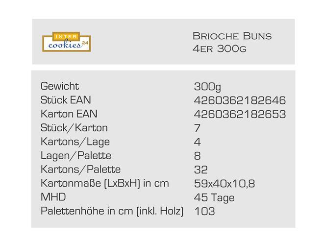 Brioche Buns (Copy).jpg