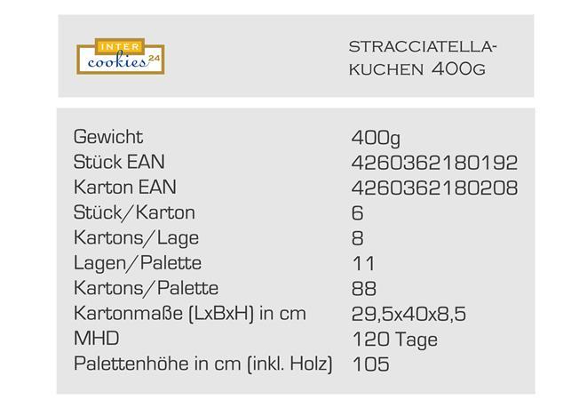 Stracciatella Kuchen (Copy).jpg