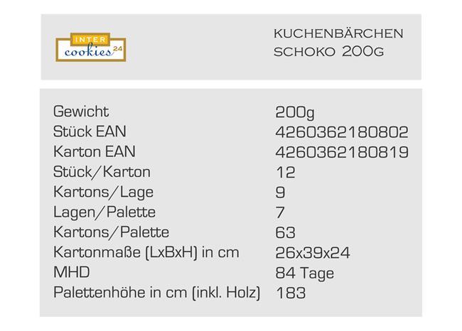 Kuchenbärchen schoko (Copy).jpg