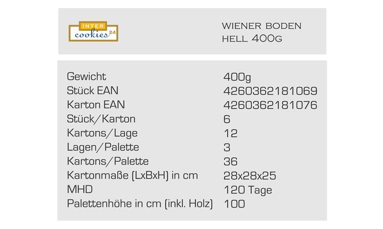 Wiener Boden Hell (Copy).jpg