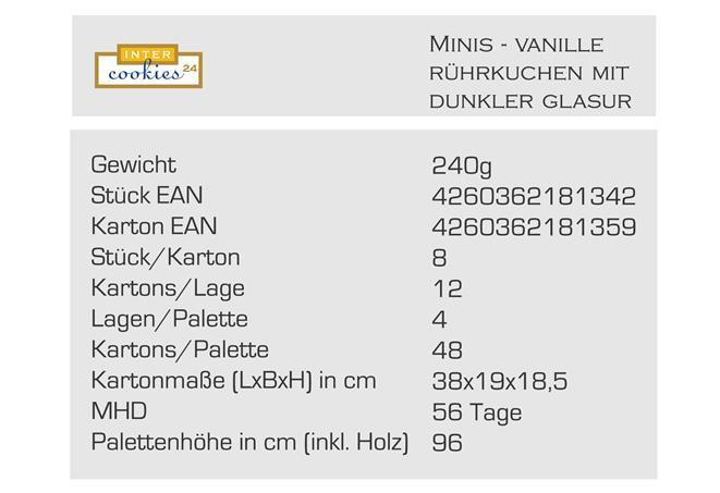 Minis dunkle glasur (Copy).jpg