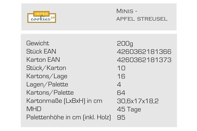 Apfel Streusel (Copy).jpg