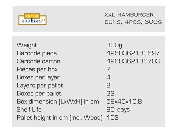 XXL Buns EN (Copy).jpg