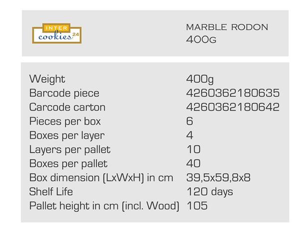 Marmor Rodon EN (Copy).jpg