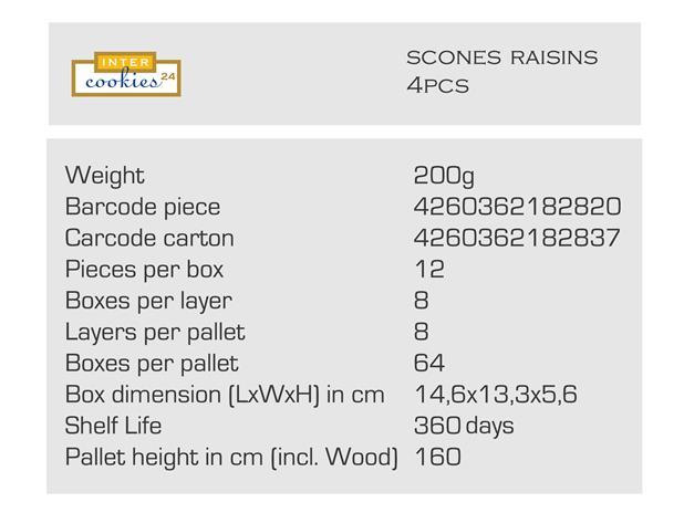 scones rosine EN (Copy).jpg