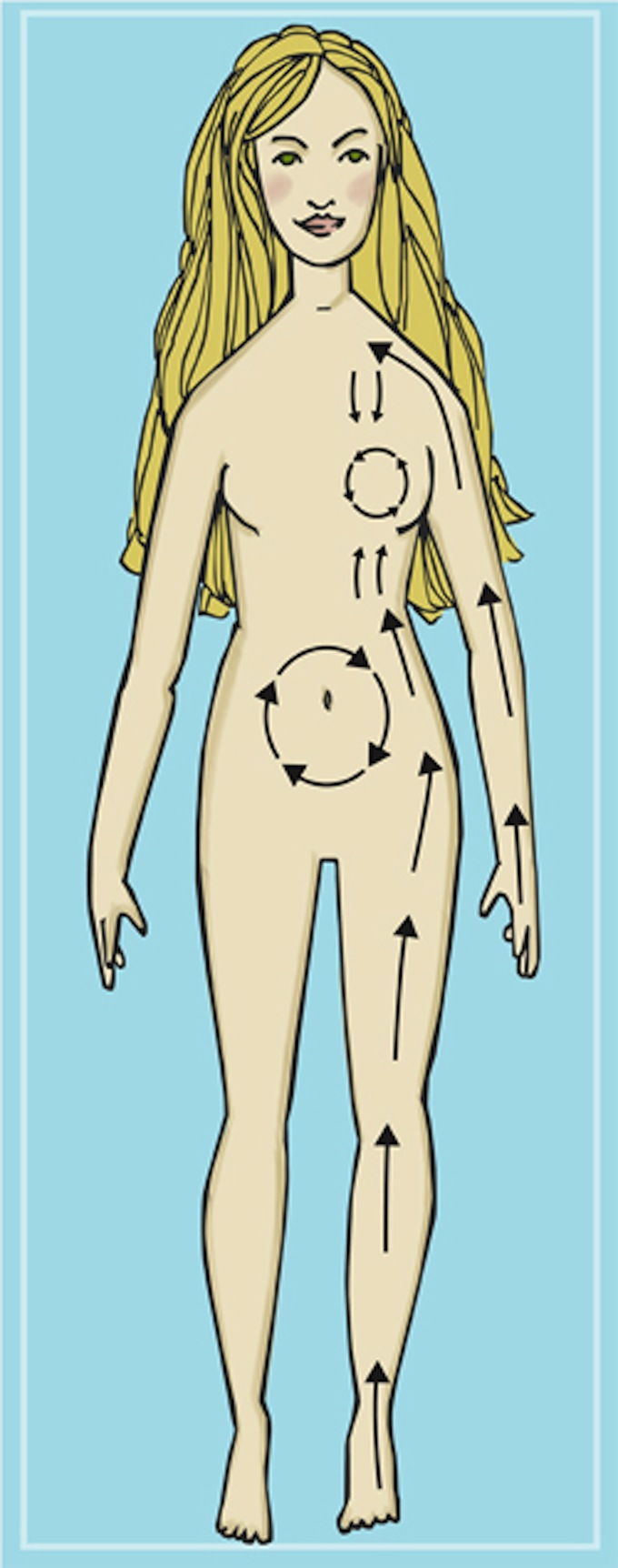 Dry-Body-Brushing-Diagram