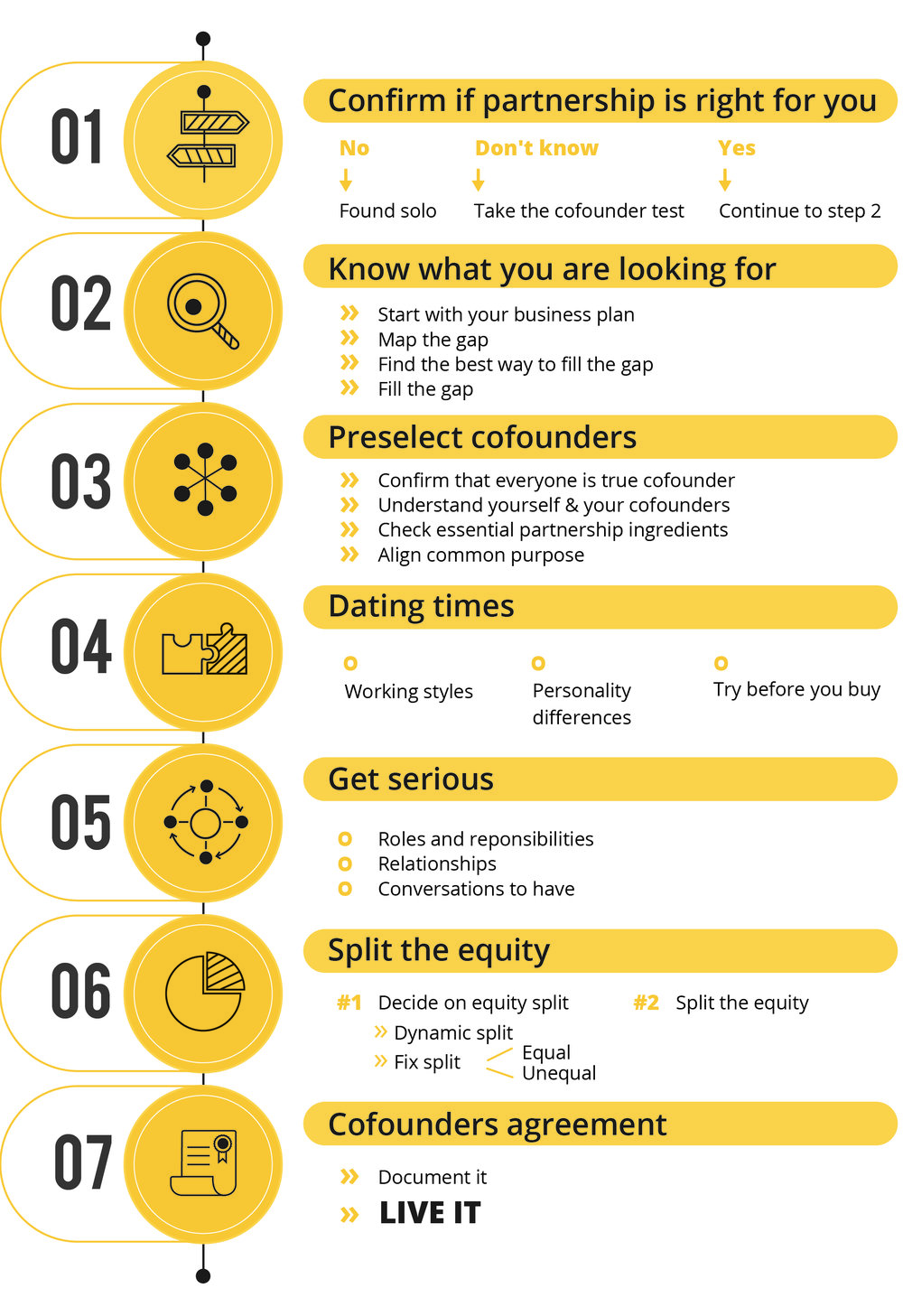 7 steps infographics for web_Option 1.jpg