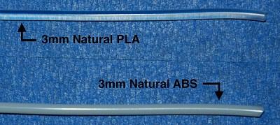 Natural PLA vs Natural ABS. Source: Printcountry.com