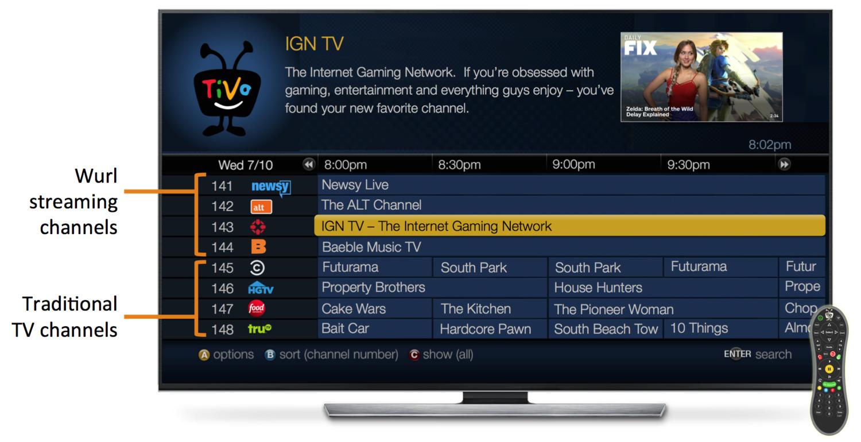 Wurl TV Launches On TiVo Wurl - Bait car tv show
