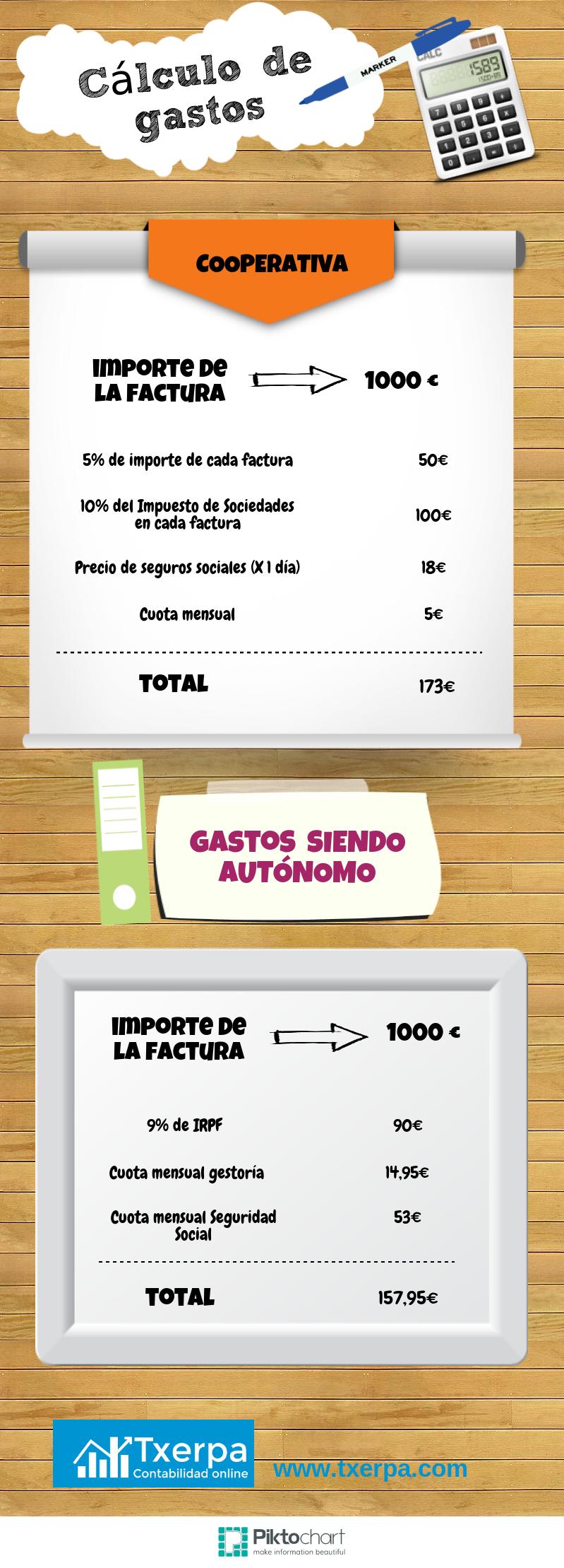 ventajas_desventajas_cooperativa_freelance_autonomo.png