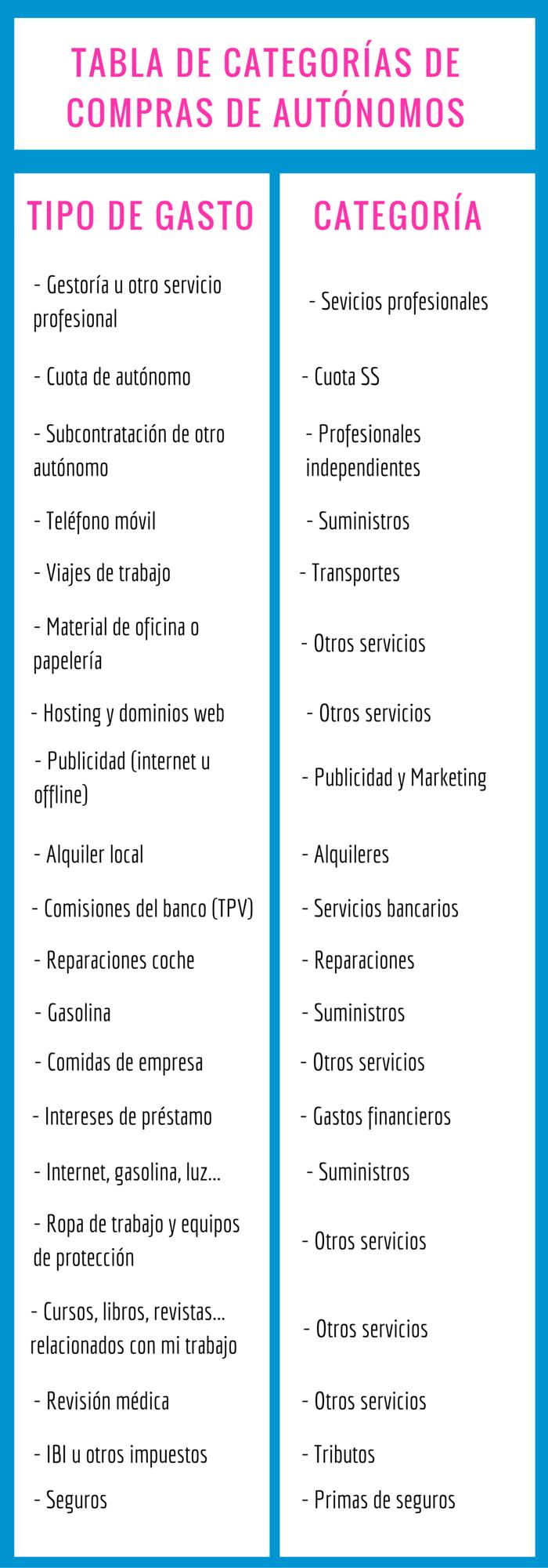 contabilidad-gastos-deducibles-autonomo.png