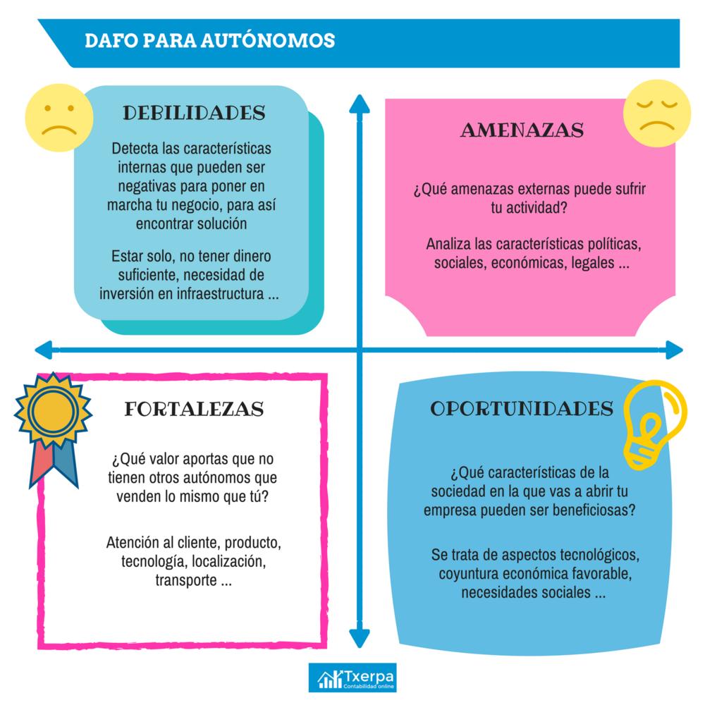 dafo_autonomos_txerpa.png