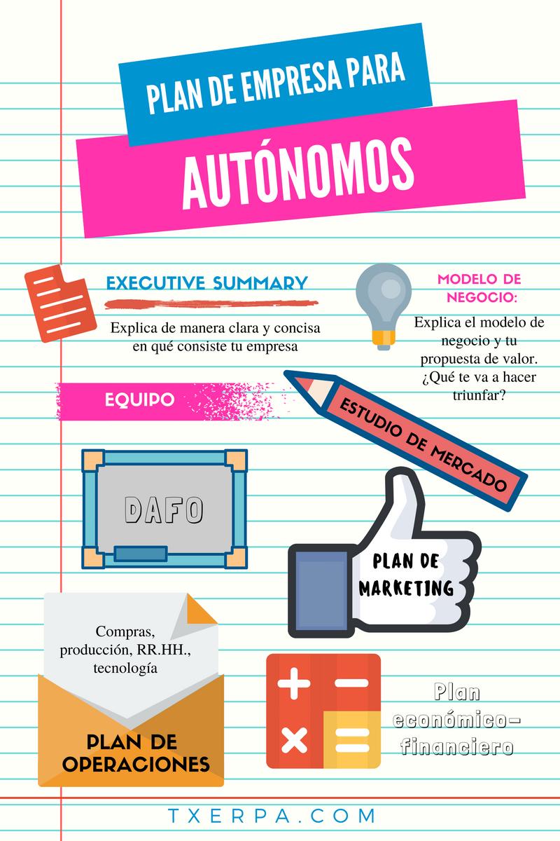 plan_de_empresa_para_autonomos_txerpa.png
