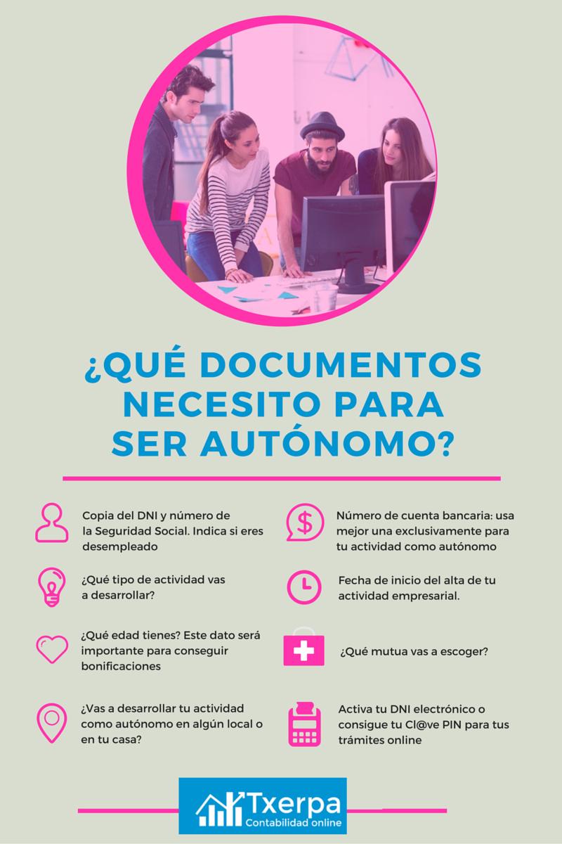 documentos_para_ser_autonomo_txerpa_gestoria.png