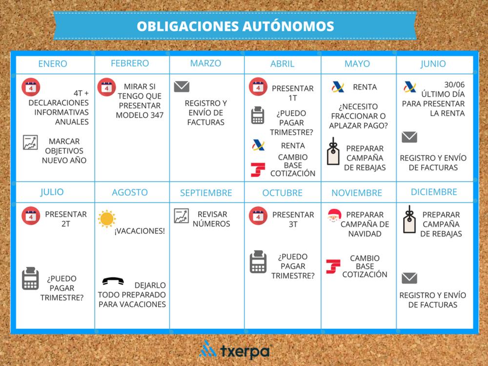 obligaciones_fiscales_de_los_autonomos_txerpa.png