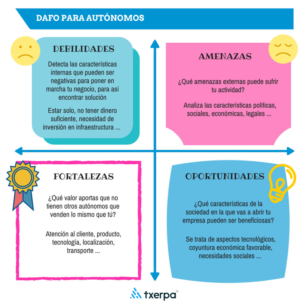 dafo_para_autonomos_txerpa.png
