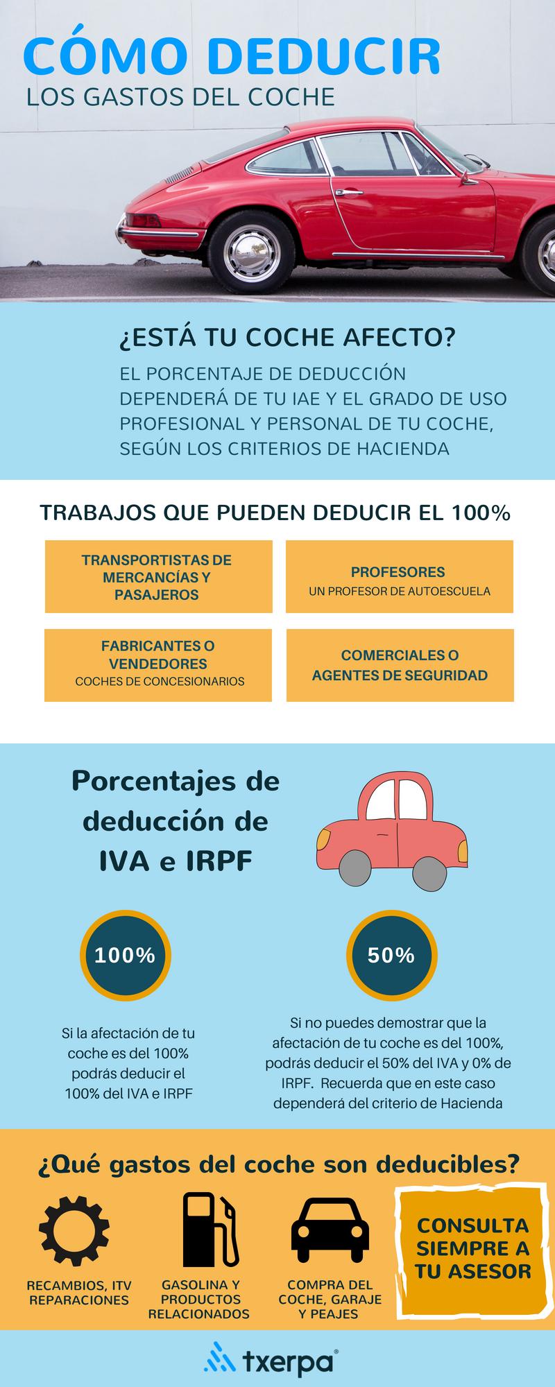 deduccion-iva-irpf-gastos-coche-autonomos-txerpa.png
