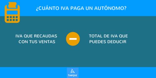 cuanto_paga_un_autonomo_iva_txerpa.png