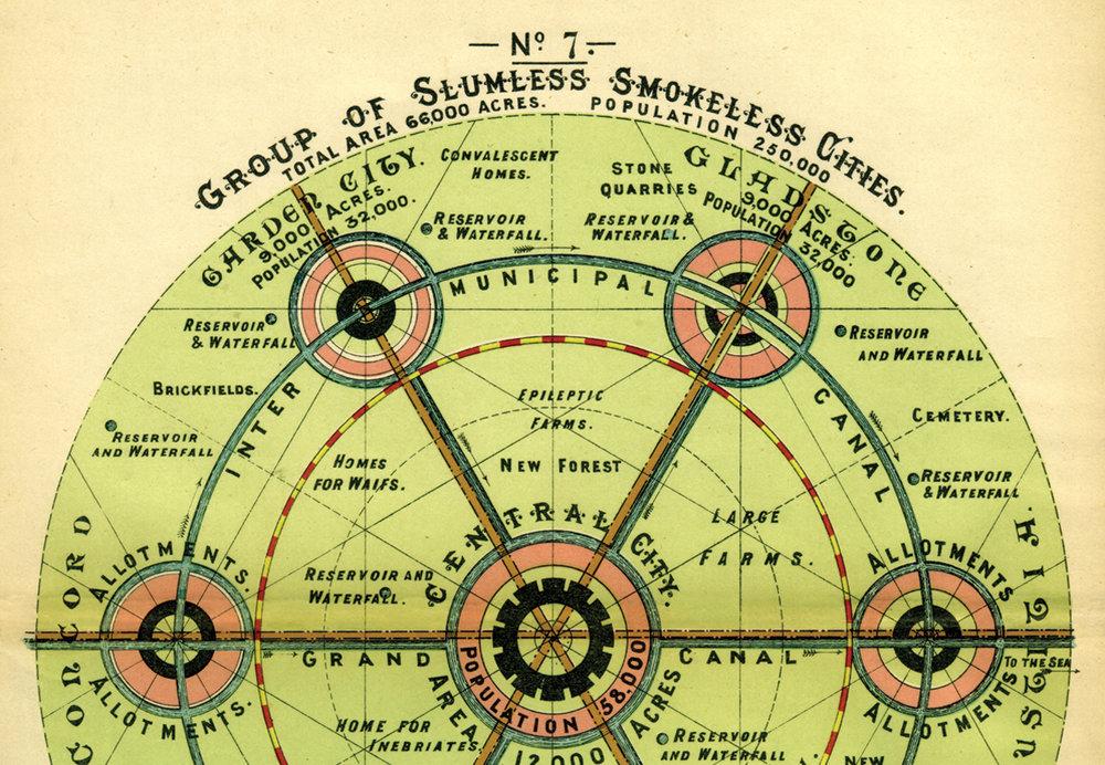 The Garden City concept by Ebenezer Howard, 1902.