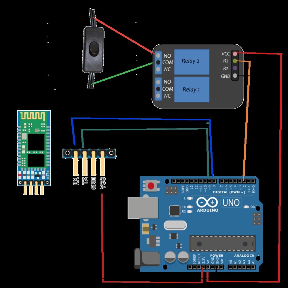 Bluetooth Home Automation Light Bulb Switch Using An HC-05, A Relay on arduino potentiometer, arduino mega schematic, arduino sensors, arduino uno manual pdf, arduino r3 schematic, arduino wiring, arduino schematic drawing, arduino schematic symbol, db25 breakout board wiring diagram, arduino uno schematic, arduino computer, arduino ethernet schematic, arduino blink, arduino board schematic, arduino led, arduino thermistor, arduino schematic pdf, arduino nano schematic, goodman control board wiring diagram, arduino breadboard,