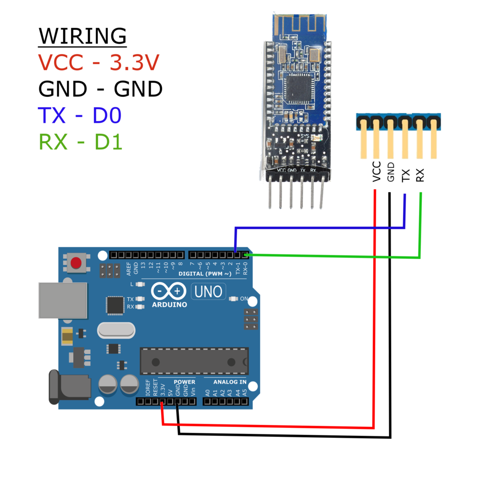 Figure 2:Wiring the HM-10 to active its iBeacon capabilities.
