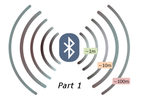 Arduino Internet of Things Part 4: Connecting Bluetooth Nodes to the