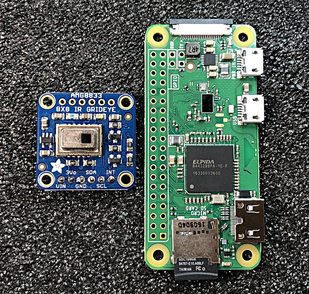 Figure 3:  AMG8833 (left) and Raspberry Pi Zero W (right) are the principal components for this project.