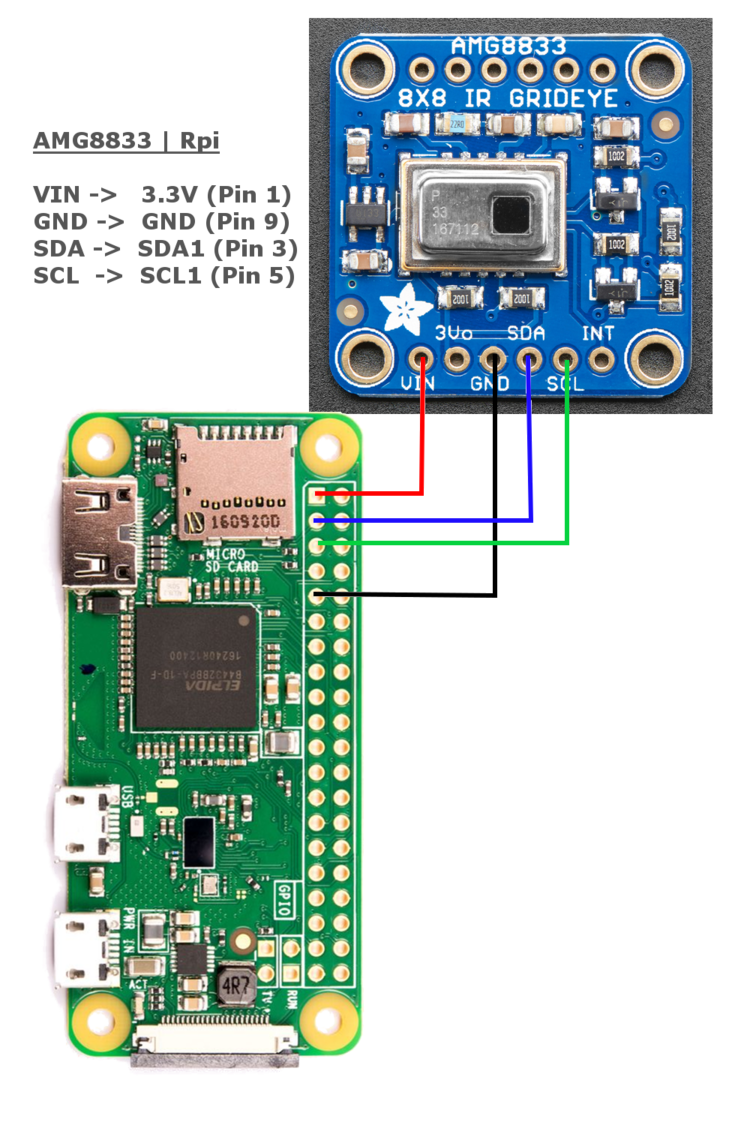Summer project - Raspberry Pi Forums