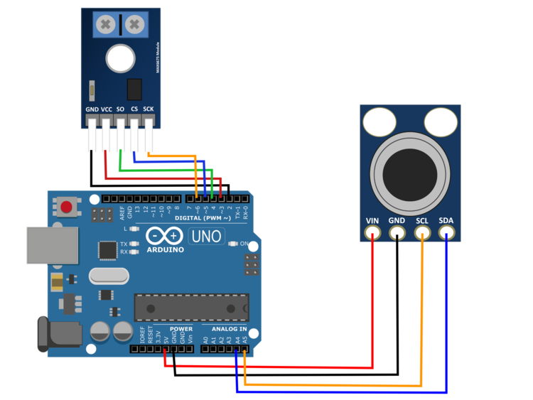 Heat Transfer of the Raspberry Pi Using Arduino, An Infrared ...