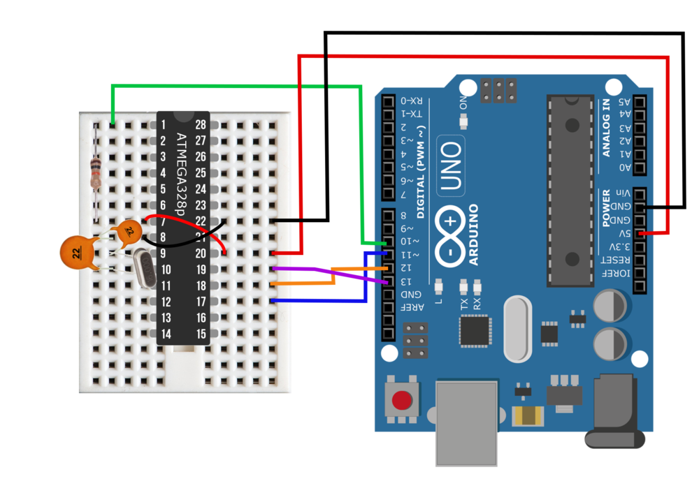 Arduino internet of things part burning the