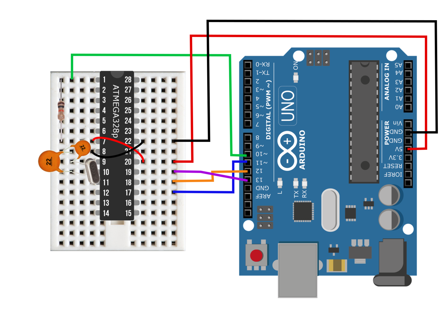 Using Raspberry Pi, HM-10, and Bluepy To Develop An iBeacon