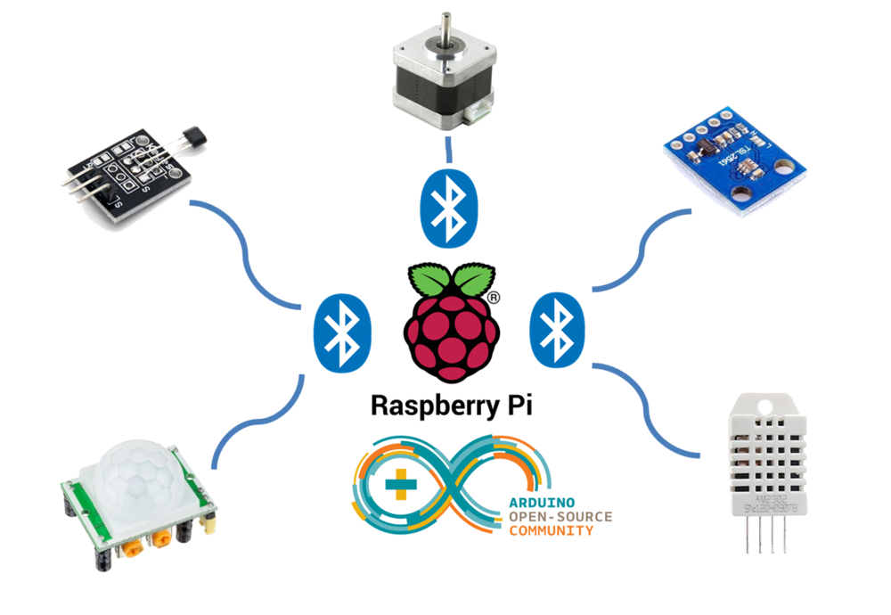 Conclusion - At this point, the Raspberry Pi can read multiple BLE nodes and record data. This means that within the loop, the data can be stored or uploaded to the internet to complete the integration into the Internet of Things. In the final installation of this tutorial series, I will cover one method of connecting to the internet using Python and Google Drive. This will allow the user to send data to the Raspberry Pi via several IoT nodes and then upload the data to the internet.