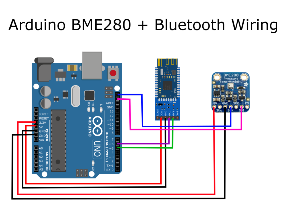 Figure 3:  Arduino with BME280 and HM-10 wiring for data transmission to the RPi.