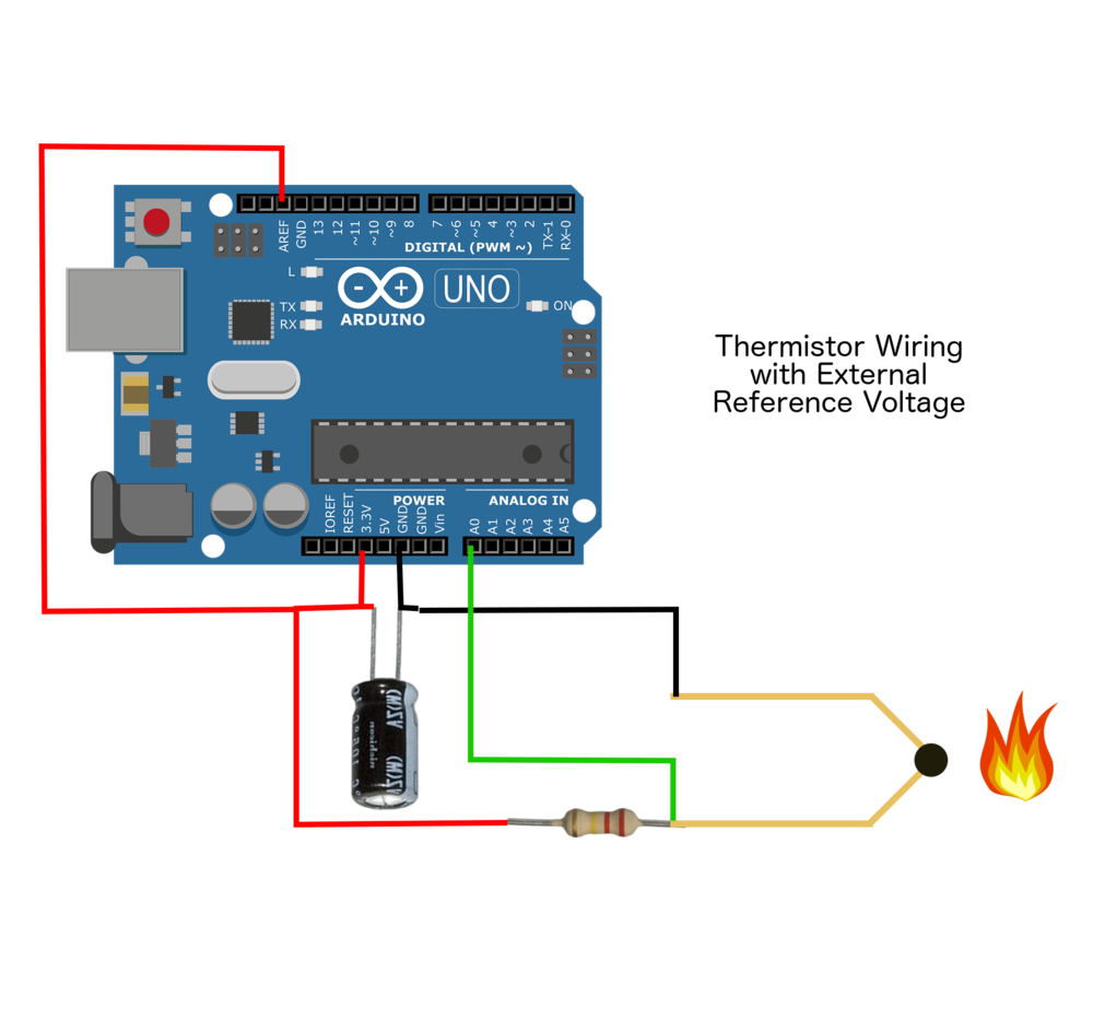 Figure 4:  Arduino + Thermistor voltage divider circuit. Also take note of the external reference at 3.3V - we choose 3.3V because the voltage divider circuit will likely never reach the higher voltages due to the operating range we are interested in. The 3.3V choice also results in lower noise for the ADC. I have also attached a 10uF capacitor across the 3.3V and GND pins to lower some of the noise as well.