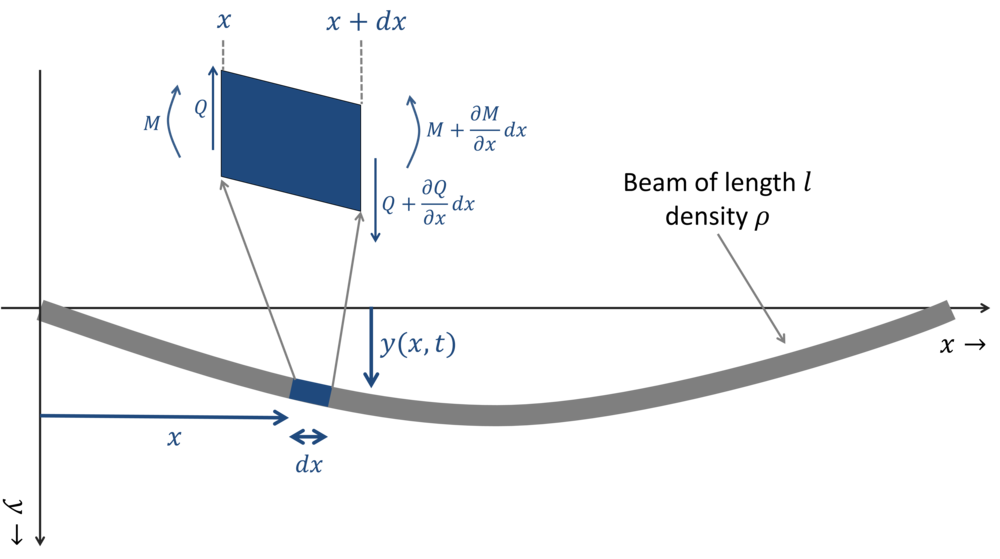 beam_differential_schematic.png