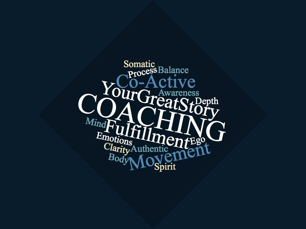 3-CoachingWordcloud-6.jpg
