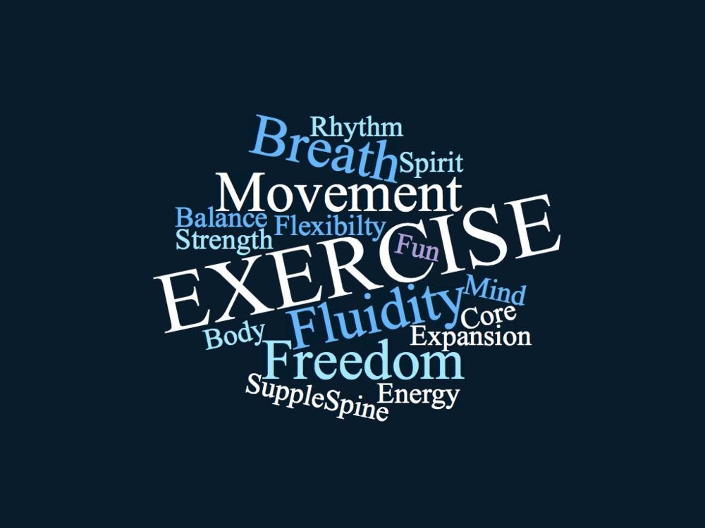 Exercisewordcloud-27-6.png